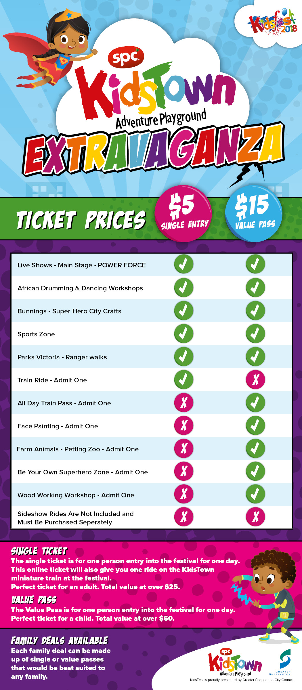 Event Entry Pricelist - KidsFest 2018