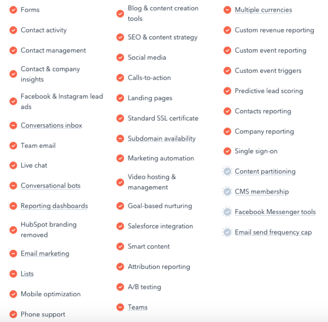 HubSpot Marketing Platform Features