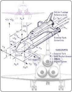 Orbiter 3-View Dwg