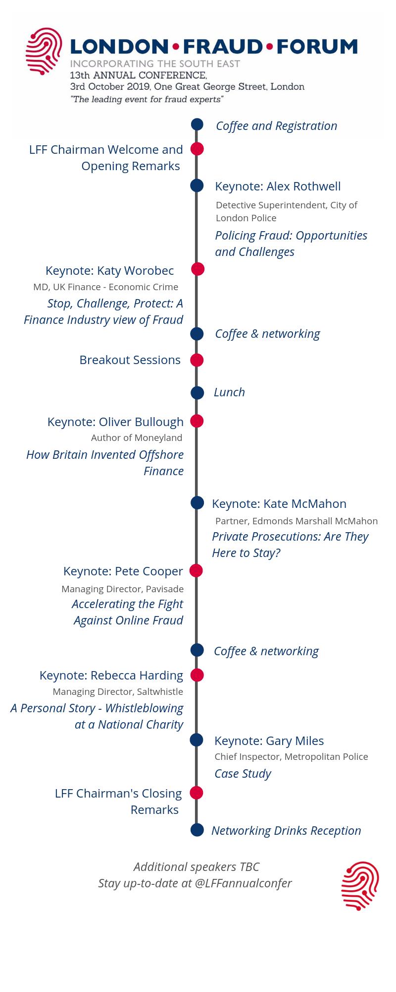LFF annual conference agenda