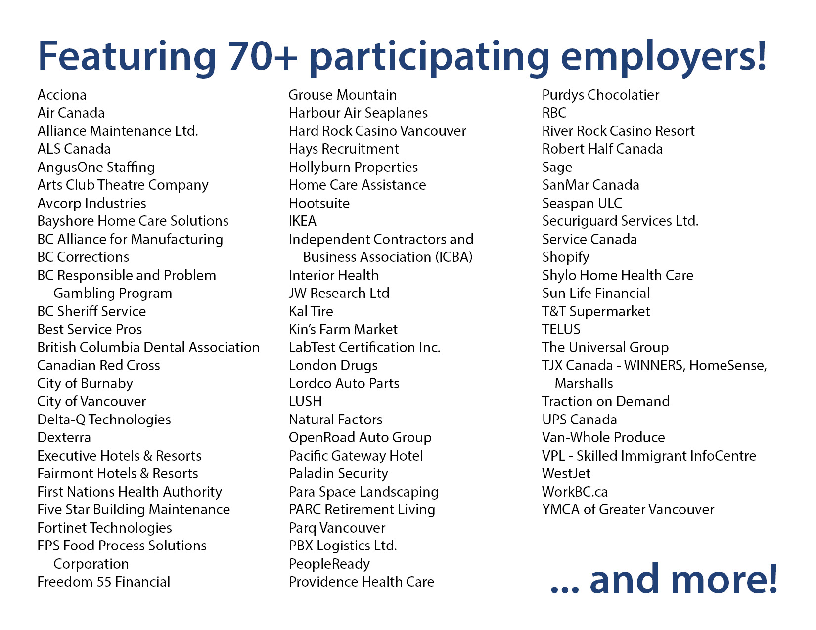 List of Participating Employers at MOSAIC's Job Fair