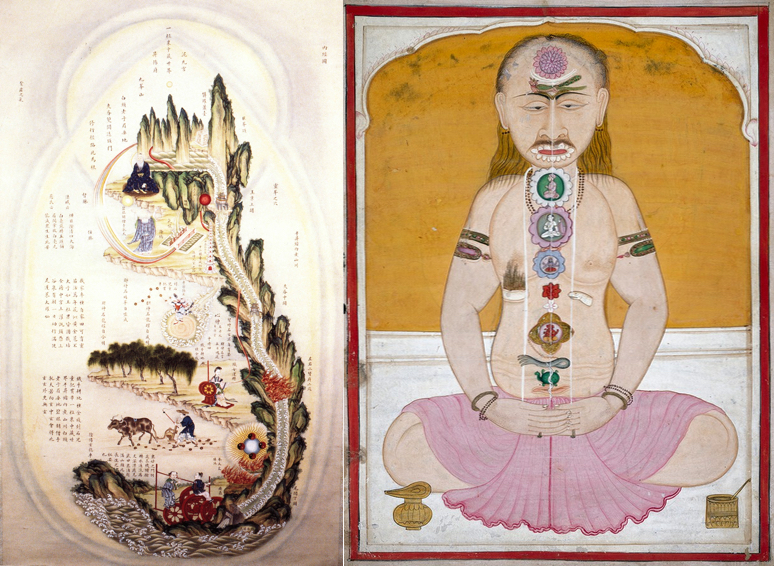 Alchemical images from Daoism and Yoga