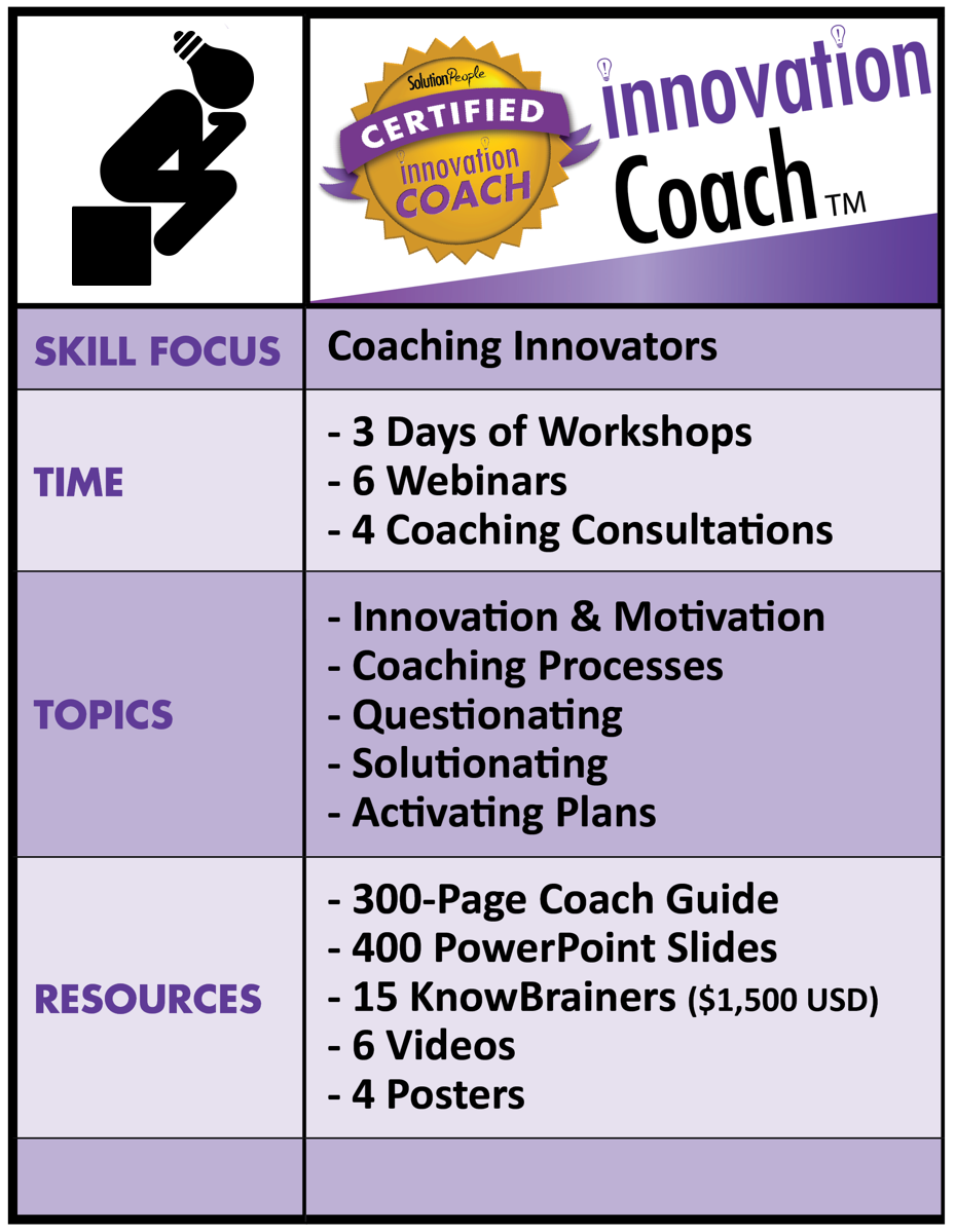 Certification Workshops for Innovation Trainers