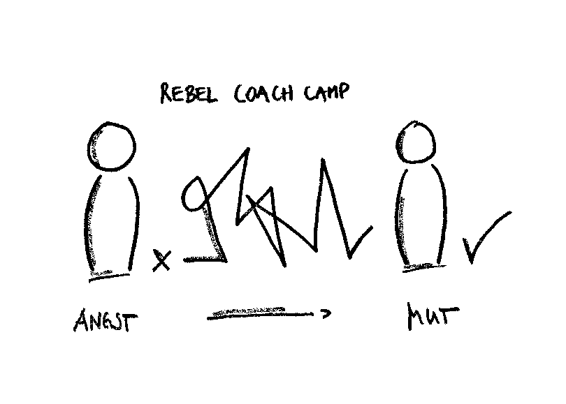 Rebel Coach Camp Test Your Courage