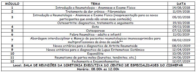 Cronograma Capacitação Reumatologia