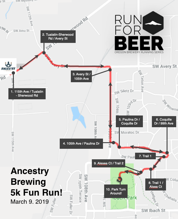 Ancestry Brewing Course Map