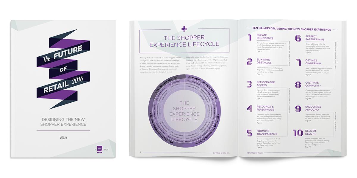 PSFK Future of Retail Report