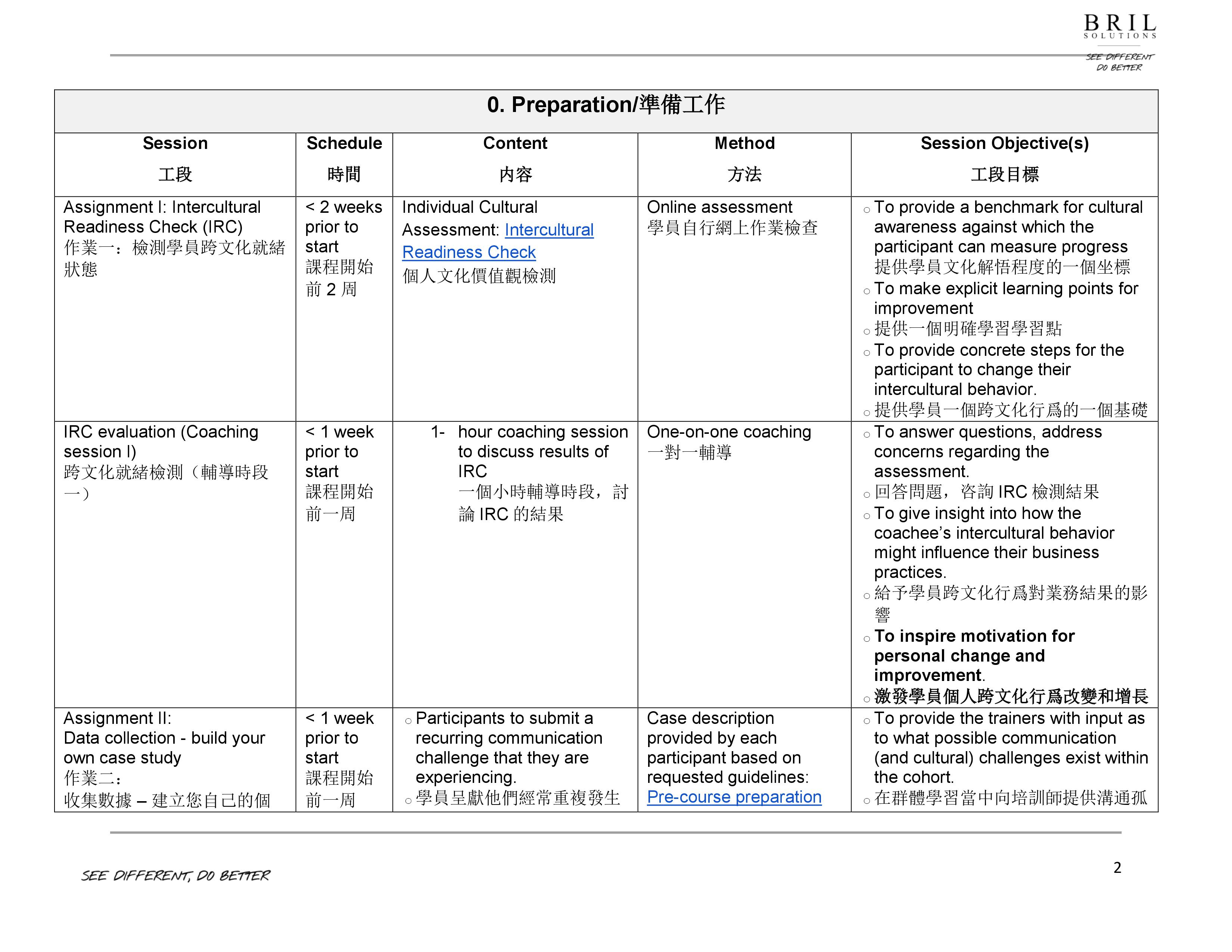 ICBS 2-day Program Overview - page 2