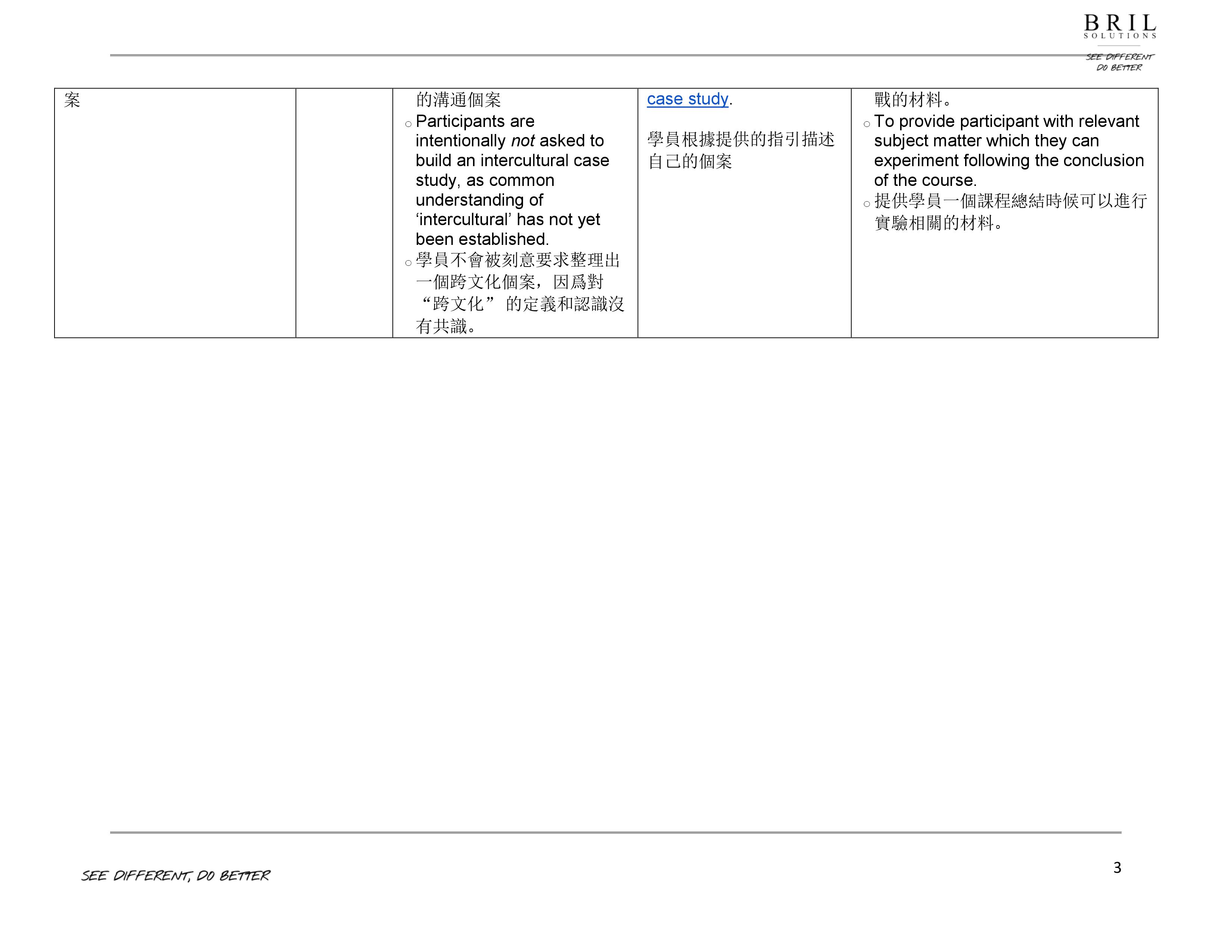 ICBS 2-day Program Overview - page 3