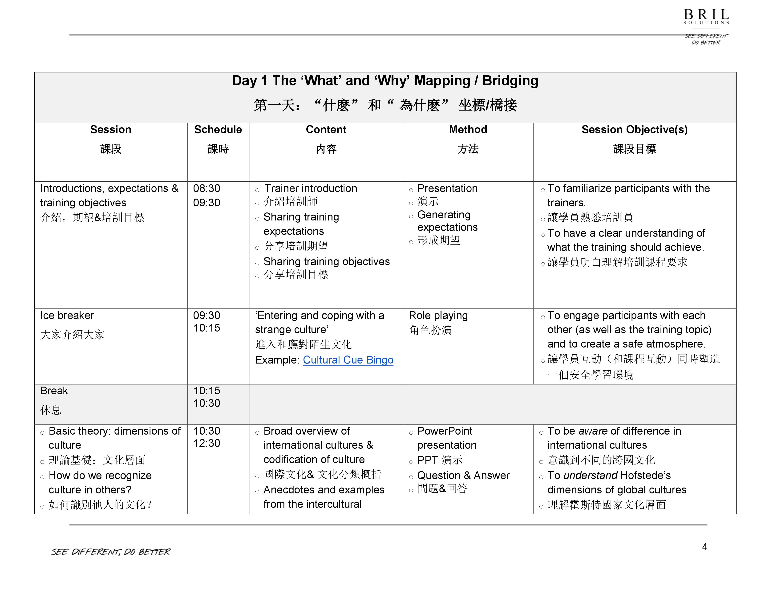 ICBS 2-day Program Overview - page 4