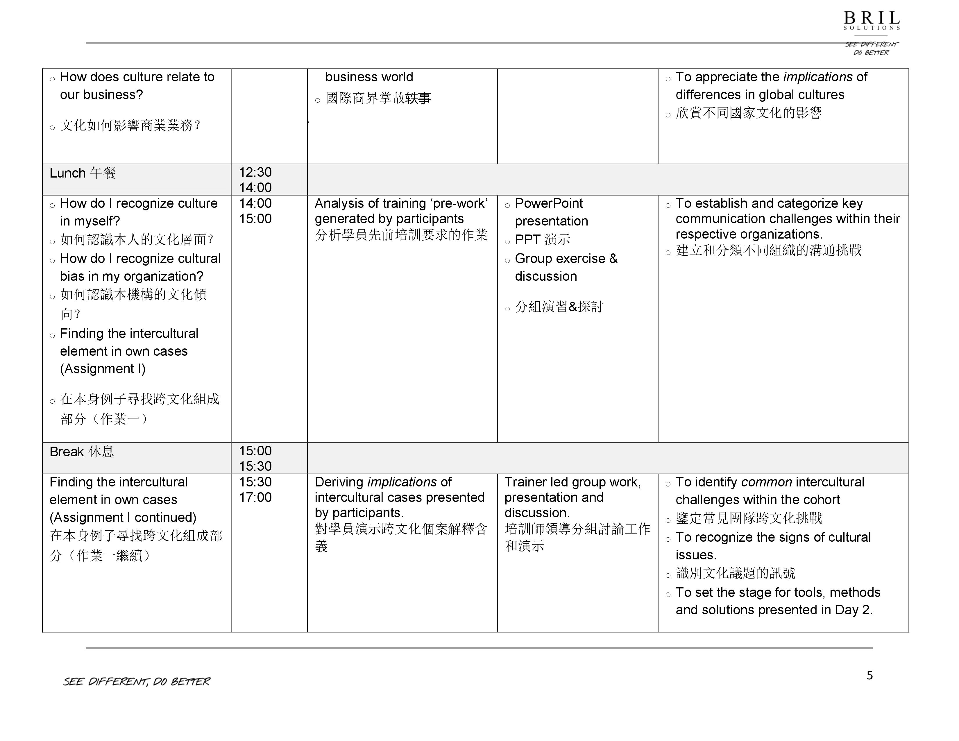 ICBS 2-day Program Overview - page 5