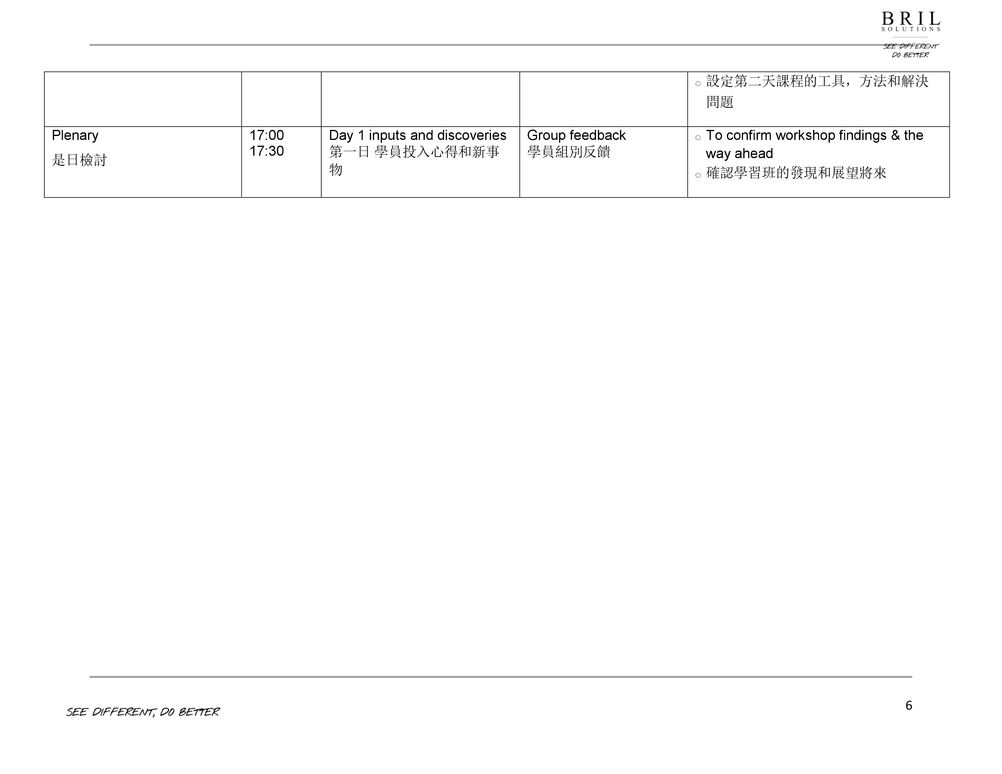 ICBS 2-day Program Overview - page 6