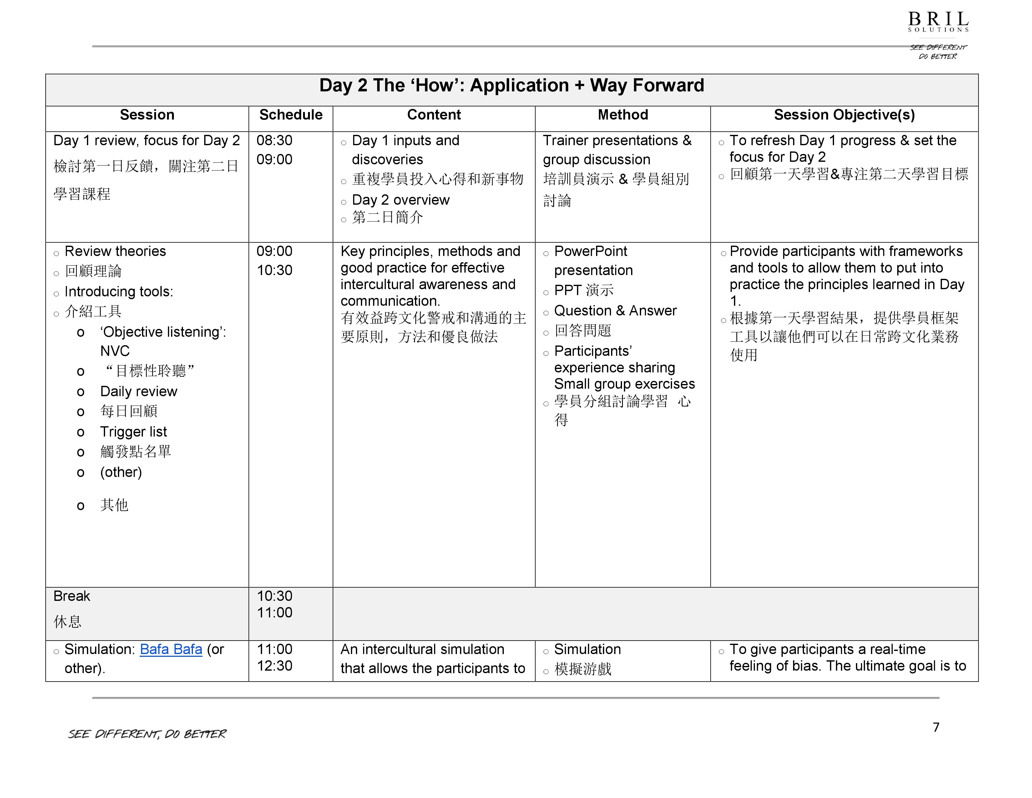 ICBS 2-day Program Overview - page 7
