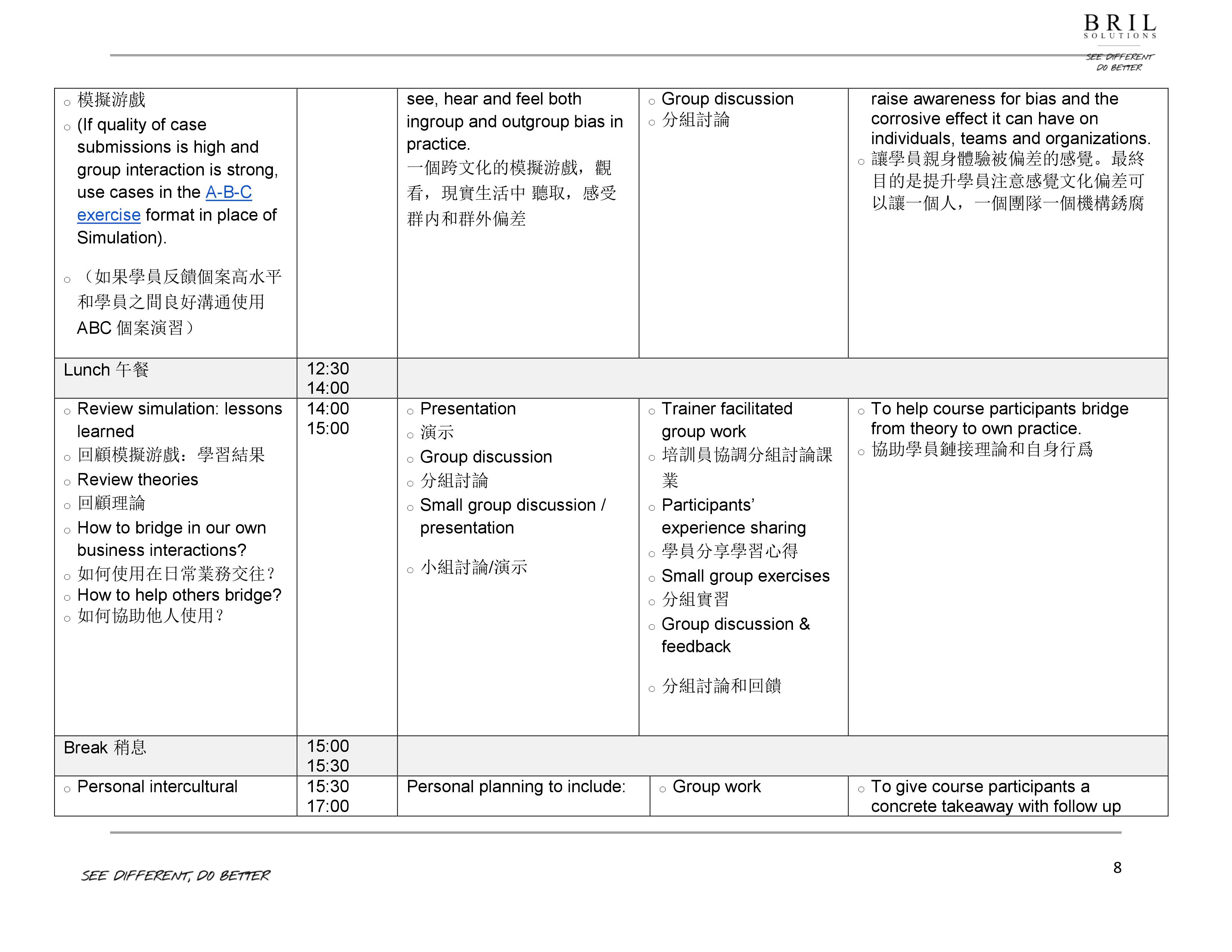 ICBS 2-day Program Overview - page 8