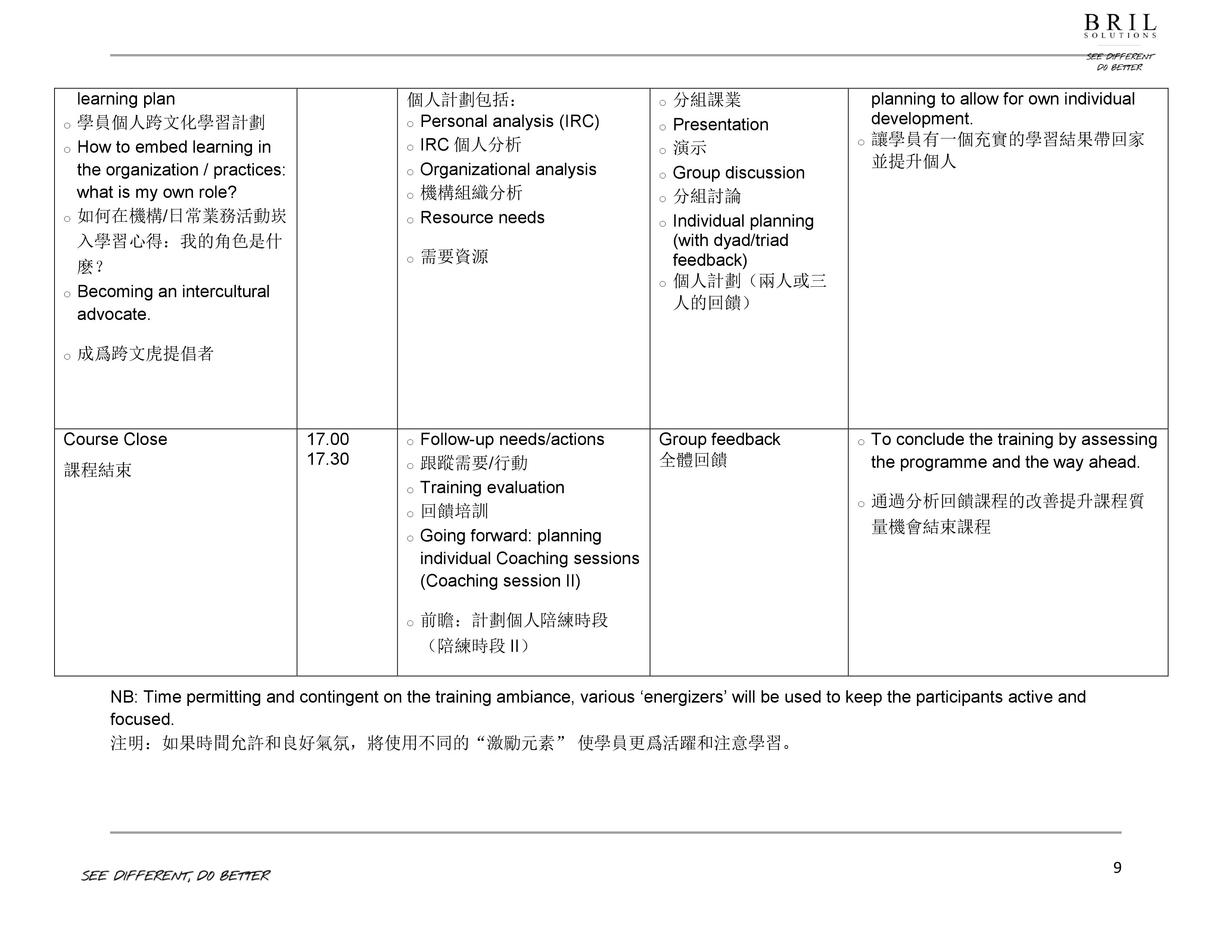 ICBS 2-day Program Overview - page 9