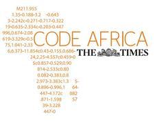 Code Africa logo