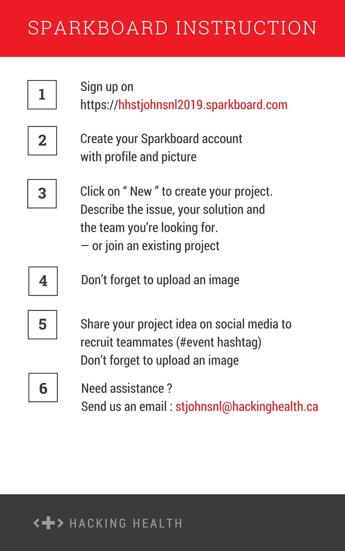 Sparkboard instructions