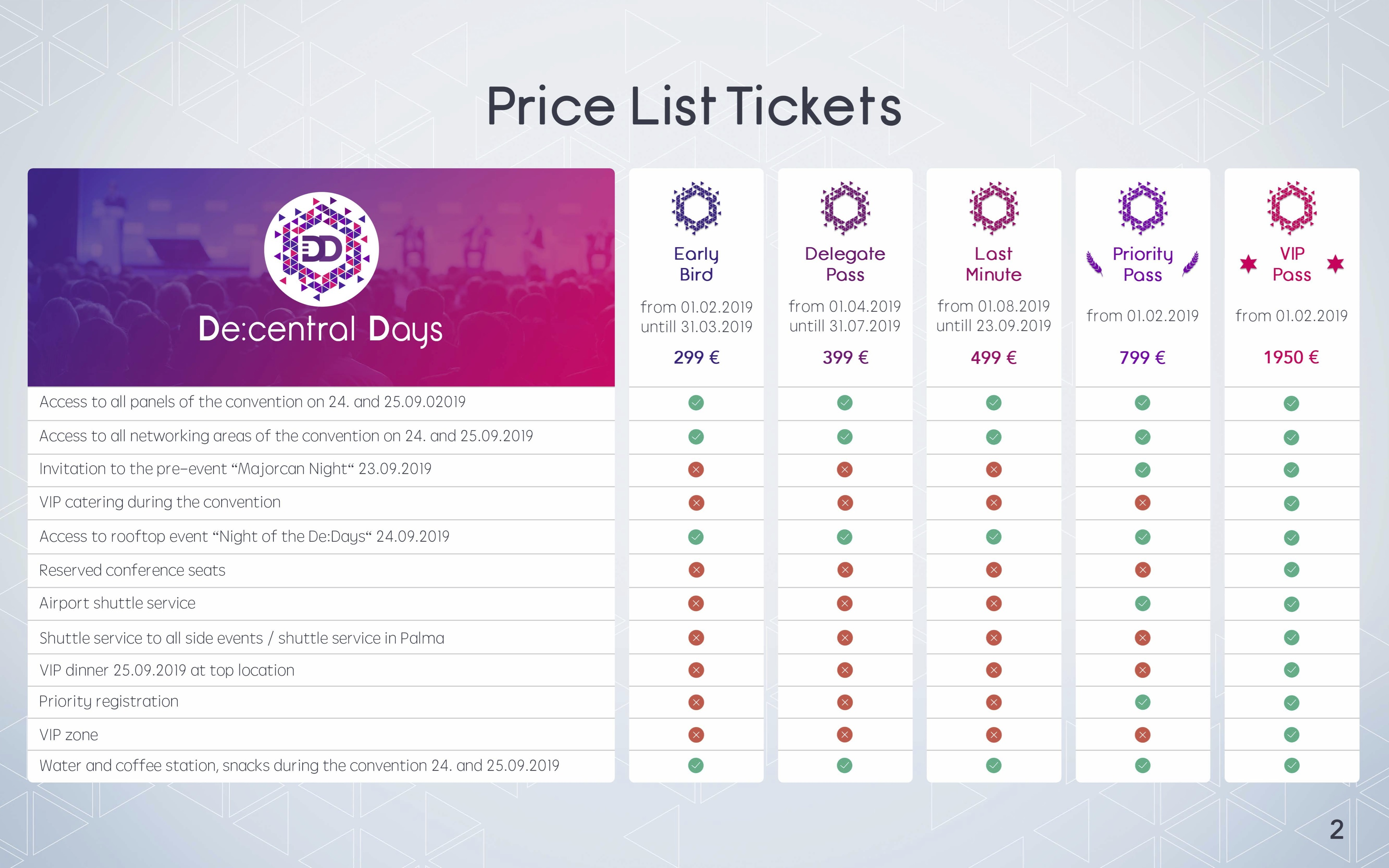 Price List Tickets
