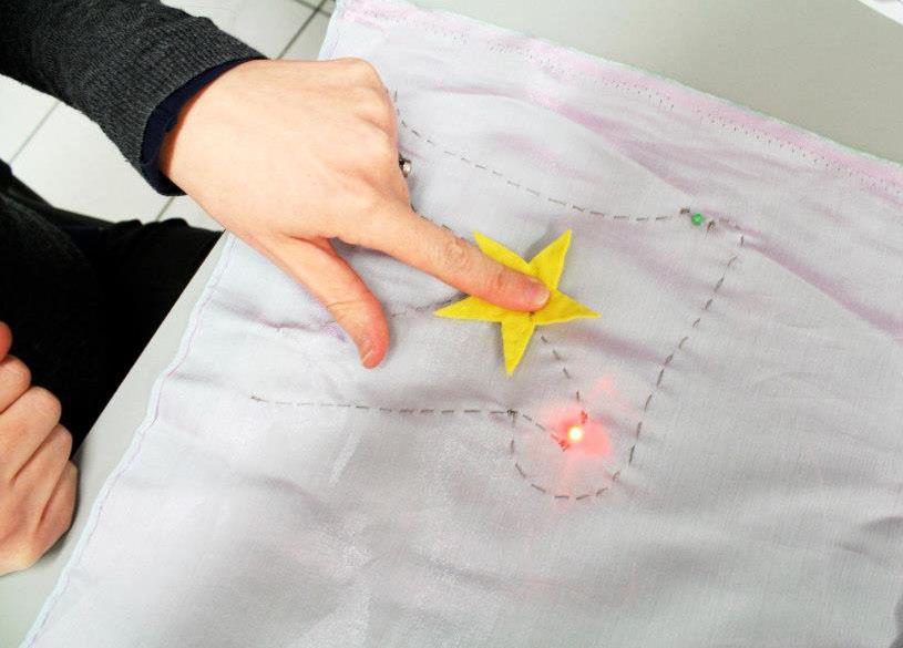 E-Textiles image