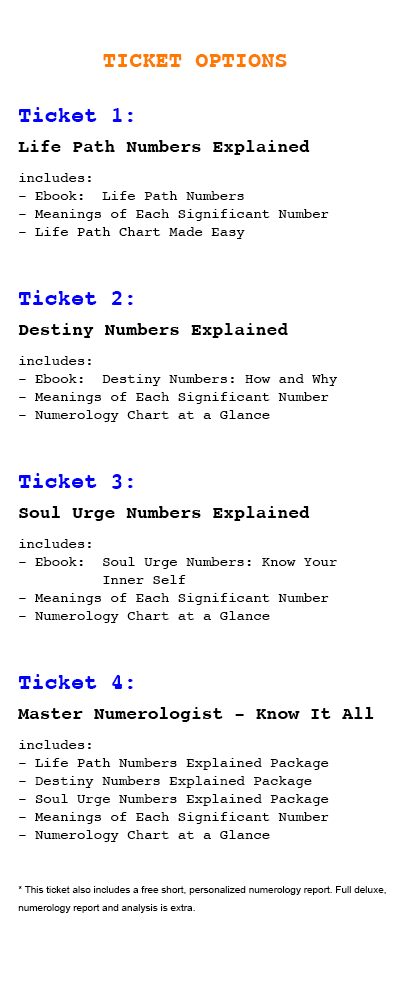 Numerology – Know Yourself Event and Report – Ogden – GO!
