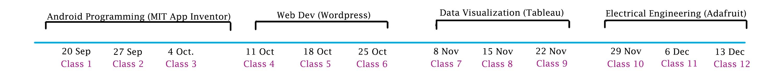 Digital Muse After School Class Schedule