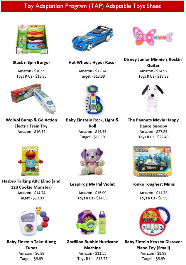 OSU Toy Adaptation Program