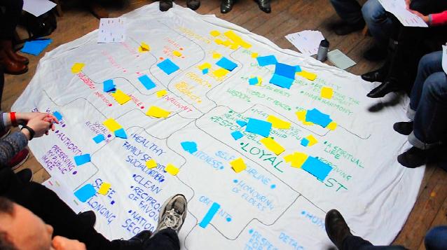 Values map activity
