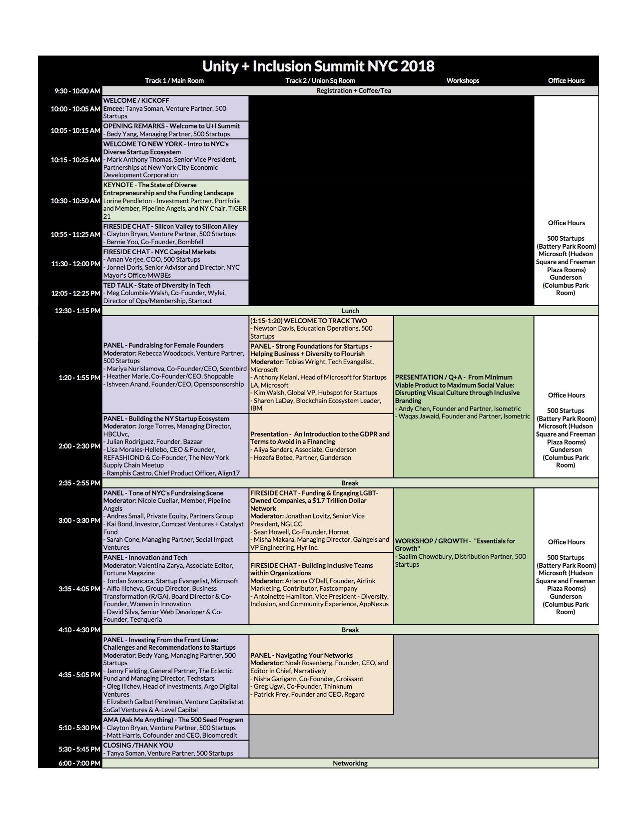 UnityNYC Agenda