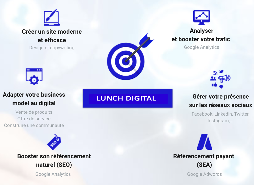 Lunch Digital Beci    - Brussel - 25/07/19 - Evensi