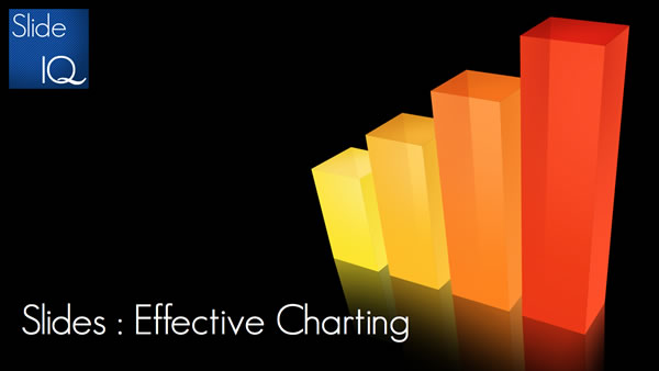 Effective Charting