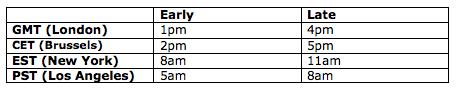 Conversion tables to CET, EST, PST