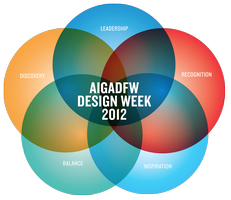 AIGADFW Design Week 2012