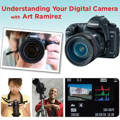 Understanding Your Nikon DSLR Thumbnail