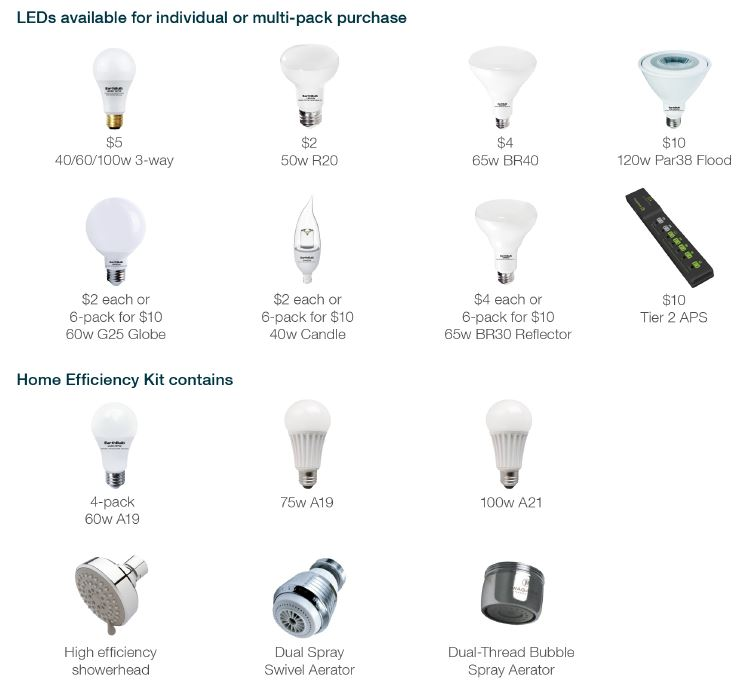 LEDs for sale