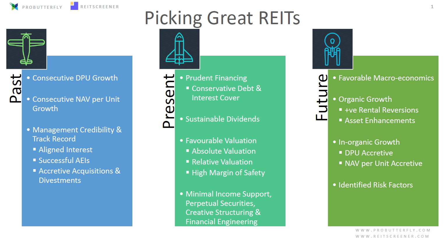 Picking Great REITs