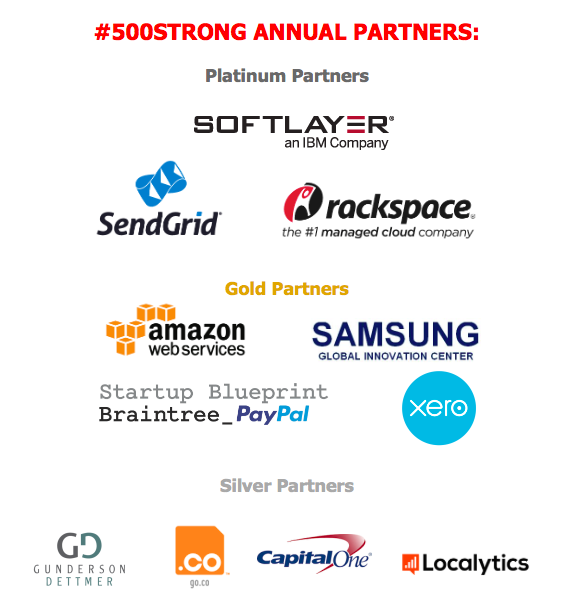 annual partners