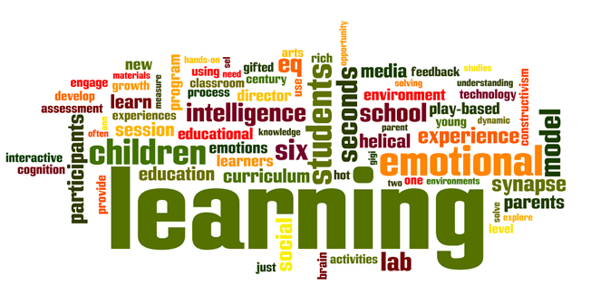 Wordle of Conference Themes