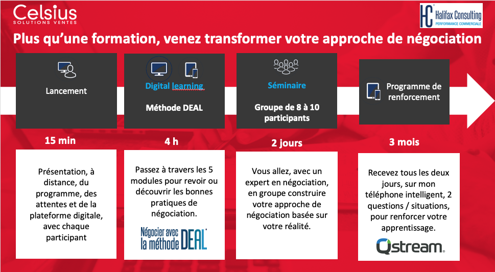 Parcours d'apprentissage Blended-Learning