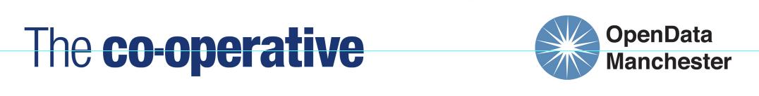 ODM Coop logos