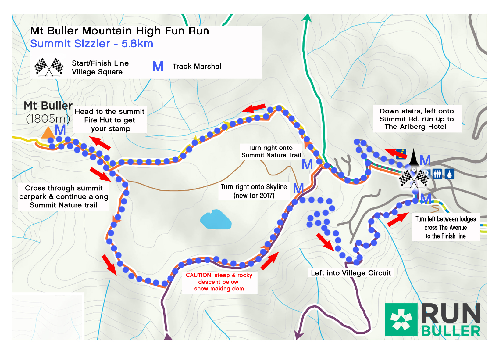 2017 Summit Sizzler Course Map