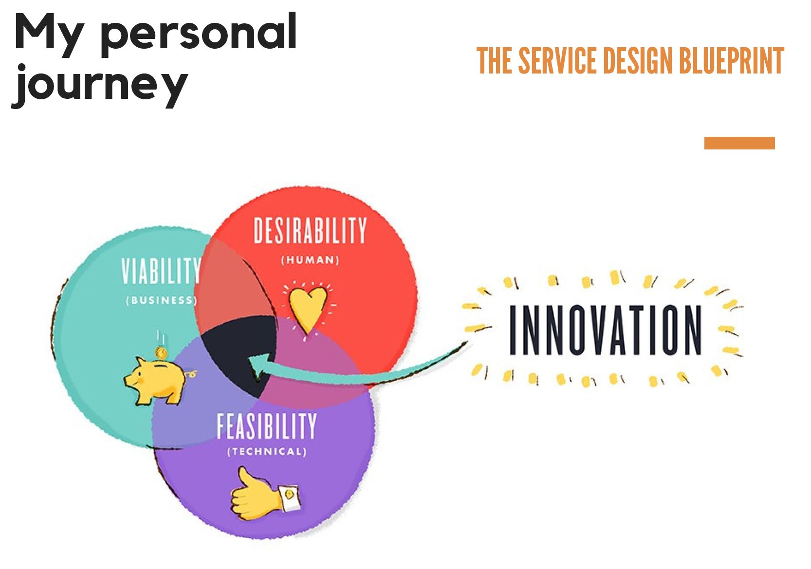 The service design blueprint 28 aug 2018 servicedesign1g malvernweather Choice Image