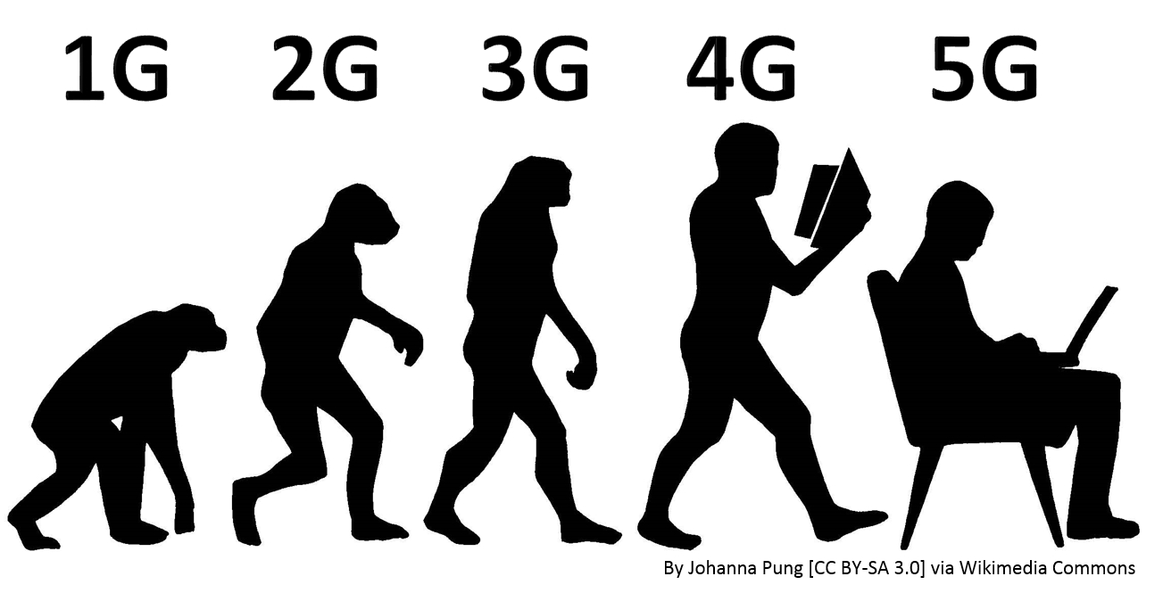 The Evolution of Wireless