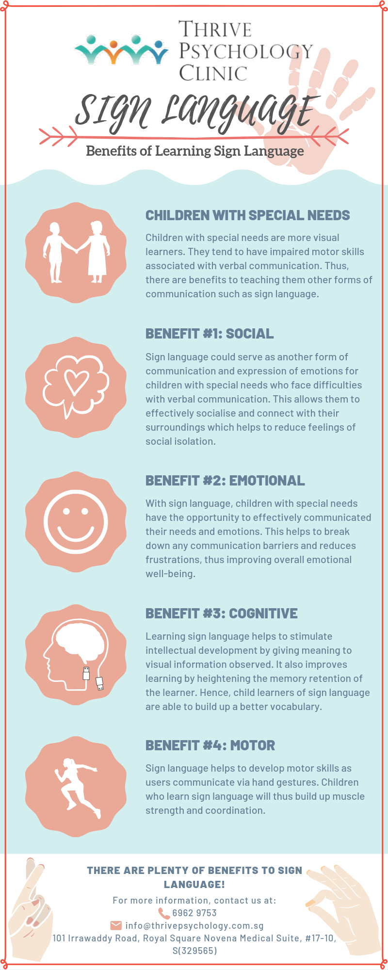 Infographic Poster on the Benefits of Sign Language