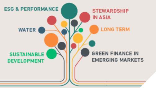 ESG 2017 Market Trends for Hong Kong