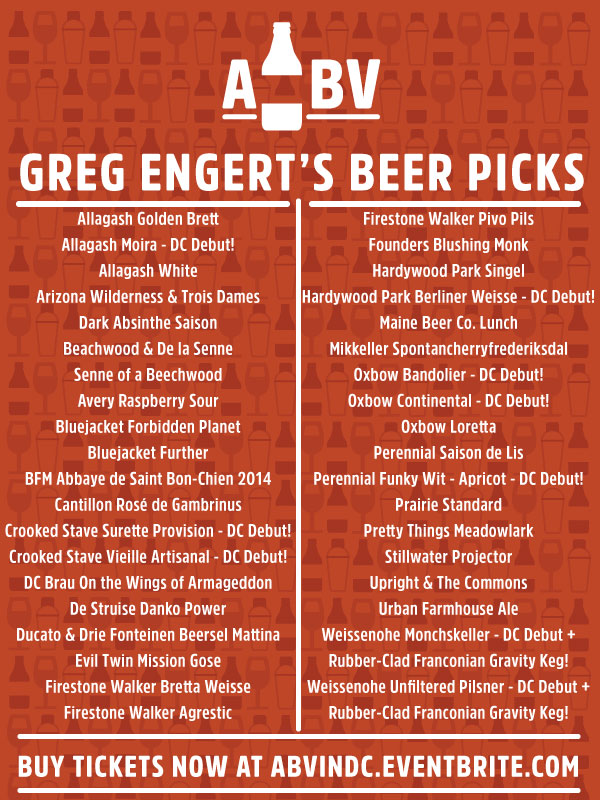 Greg Final Beer List