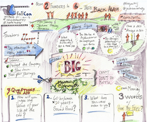 Kate's sketchnote from FailCon