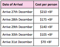 Date of Arrival Cost per person Arrive 27th December $210 +BF Arrive 28th December $175 +BF Arrive 29th December $140 +BF Arrive 30th December $105 +BF Arrive 31st December $70 +BF