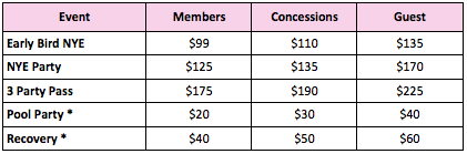 Ticket Prices Table