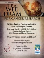 Tip A Wee Dram for Cancer Research -- SOLD OUT