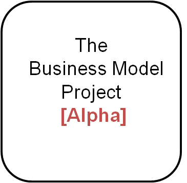 Business Model Project Test